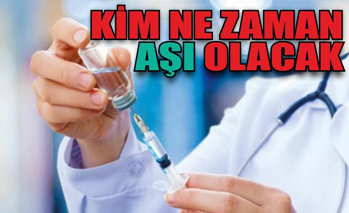 Kim ne zaman aşı olacak?