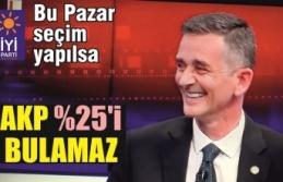 Dikbayır: 'Önümüzdeki Pazar seçim olsa AKP...