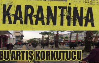Karantina: Karasu'da virüsün yayılış hızı...